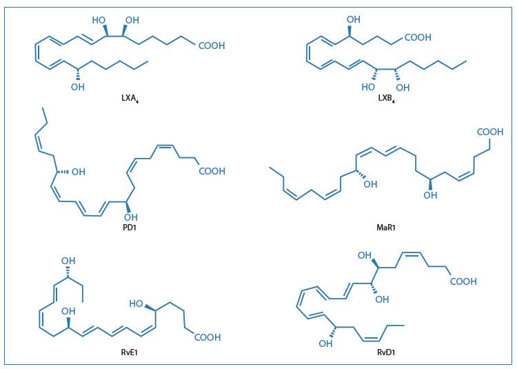 Fig. 4: Strutture dei principali mediatori lipidici pro-risolventi.